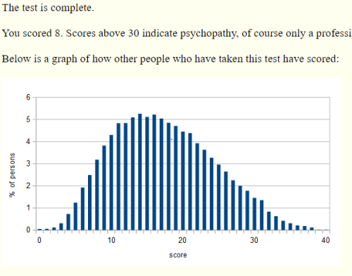 Capture Psychopathie test