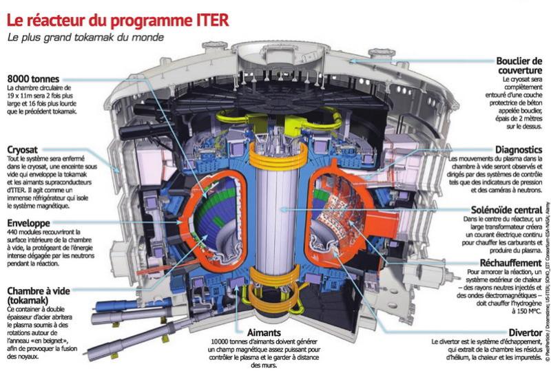 ITER 1